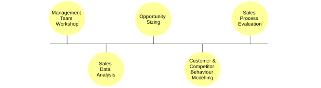 Methodology_1